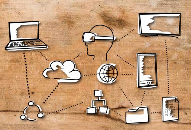 Online Vertrieb & Simulationen